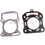 Cylinder Gasket for 200cc Water cooled ATVs & Dirt Bikes